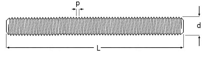 Technische Zeichnung für Gewindebolzen und Gewindestangen DIN 975 Stahl blank Güte 4.8 und Feingewinde Foto/Skizze: Schraube & Mutter 49429 Visbek
