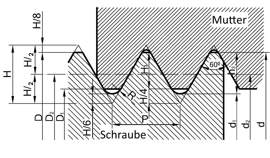 Technische Zeichnung Gewinde M16 nach DIN 13-1 Foto/Skizze: Schraube & Mutter 49429 Visbek