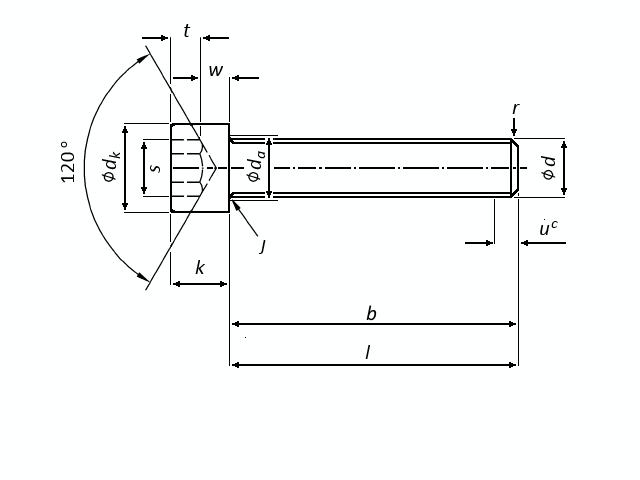 Technische Zeichnung Innensechskantschrauben DIN 912 durchgehendes Gewinde - Vollgewinde